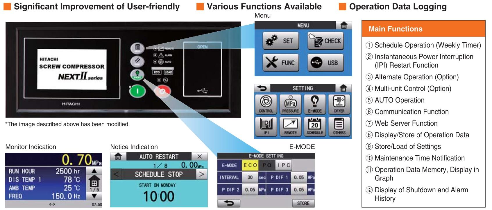 màn hình máy nén khí Hitachi